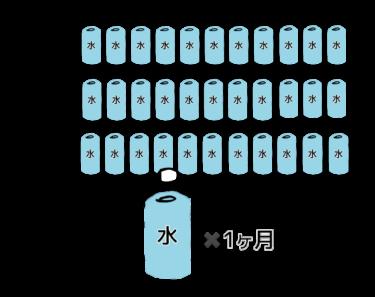 日本の水はとてもキレイなのに、そのまま飲めないのは何故?